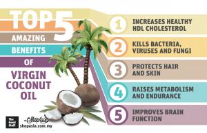 Top 5 Amazing Benefits of Virgin Coconut Oil